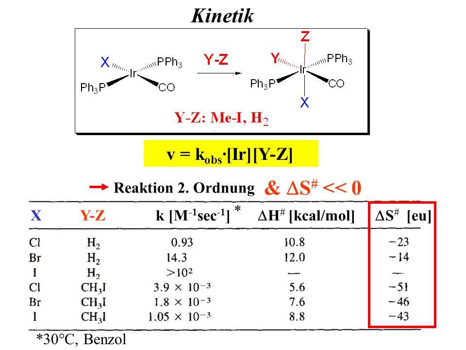 Kinetik & DS# << 0 v = kobs·[Ir][Y-Z] Reaktion 2. Ordnung *
